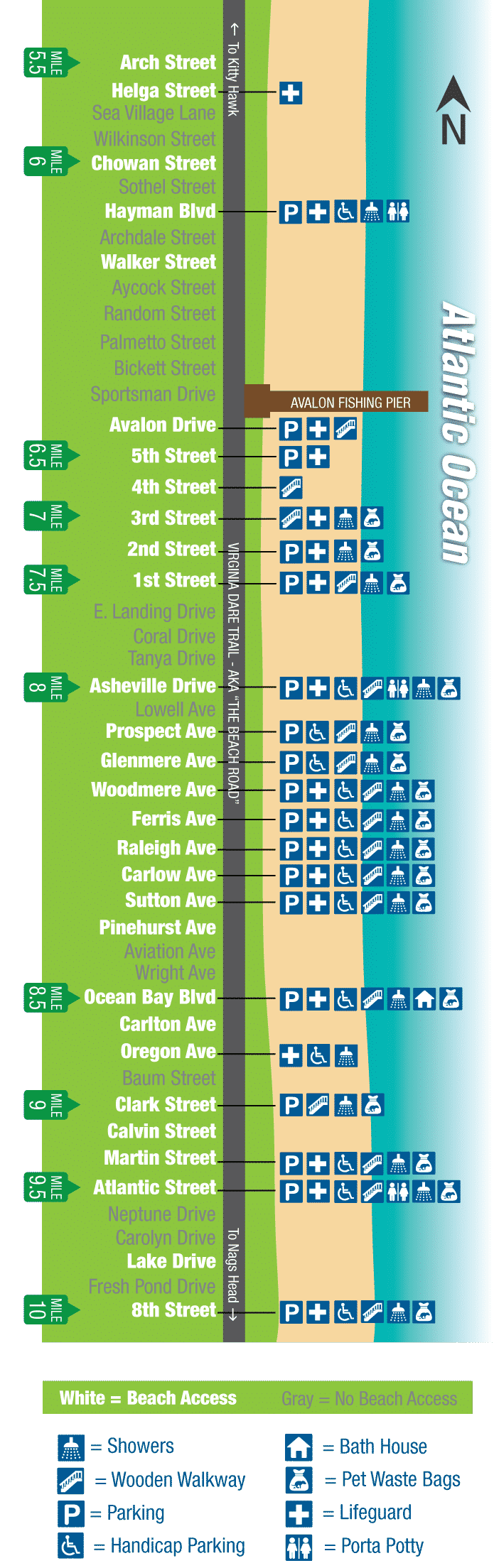 Kill Devil Hills Beach Access Map